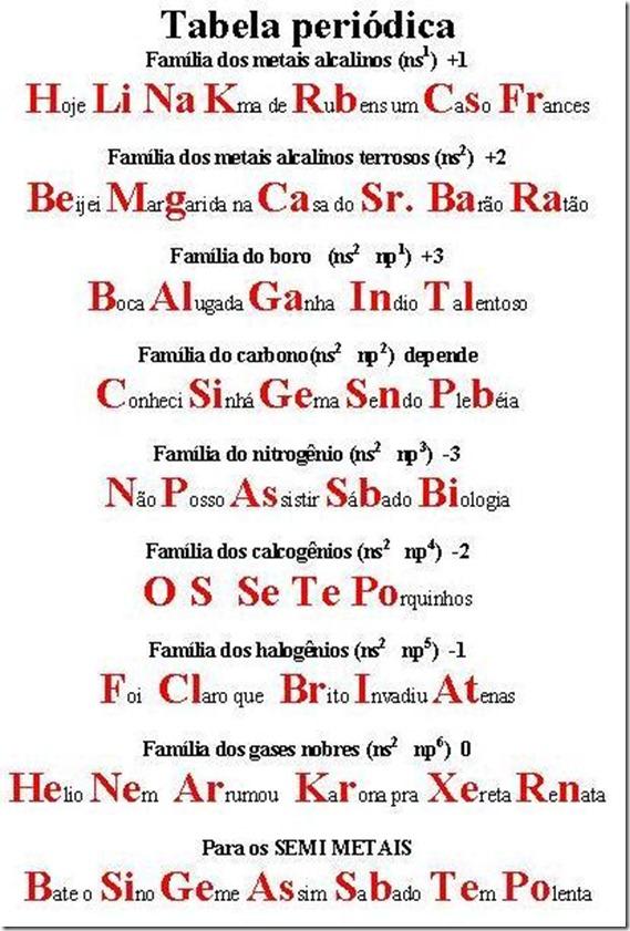 Super Frases para decorar as famílias da tabela periódica. | Espaço do  OX04